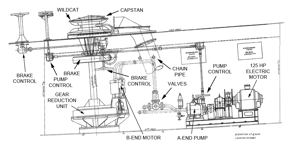 anchor windl wiring diagram anchor free engine image for user manual