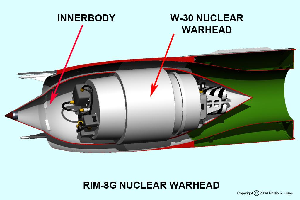 Talos Missile Warhead History