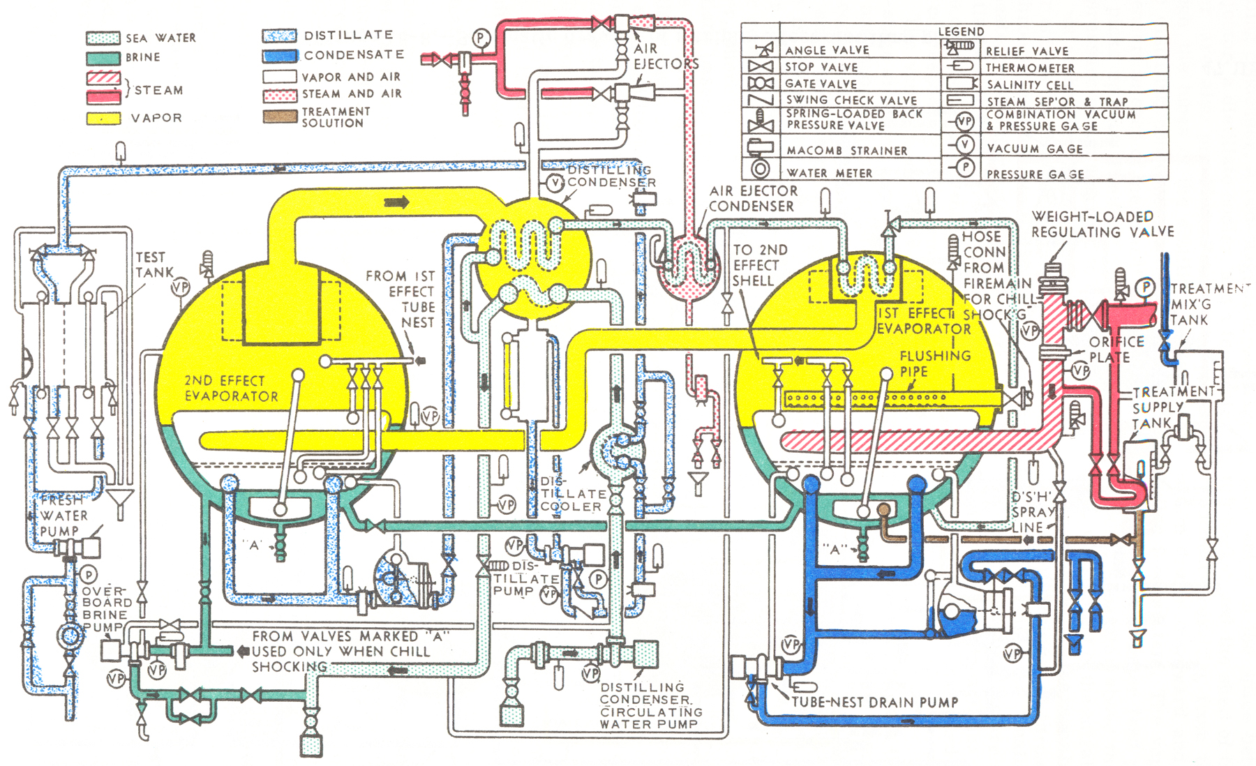Undcoolingsys1 likewise Ventilation Solutions furthermore Engineering Considerations also District Cooling Design Case Study in addition 2011 11 Fujitsu Cooling Technology Cpu. on chilled water schematic diagram
