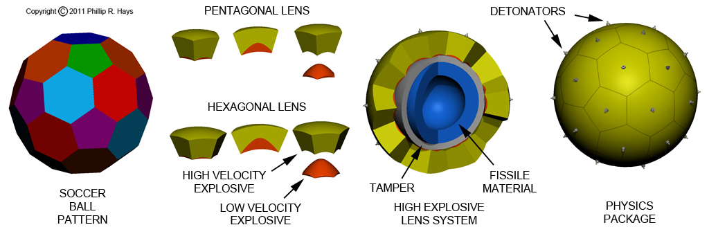 Explosive lens assembly