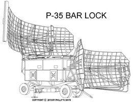 BAR LOCK radar